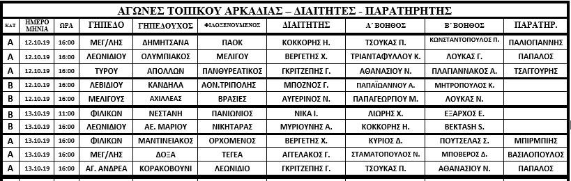 diaitites101029