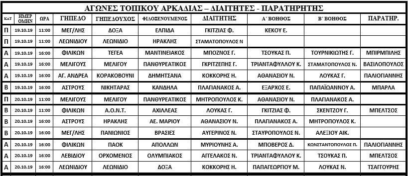 diaitites17102019