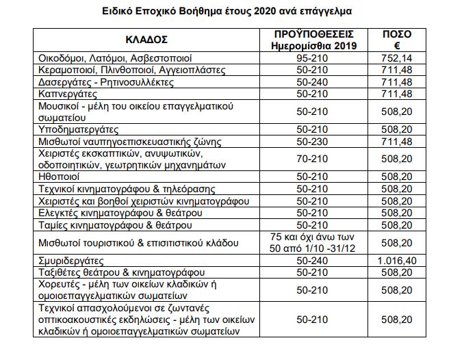 epoxiakooaed2020