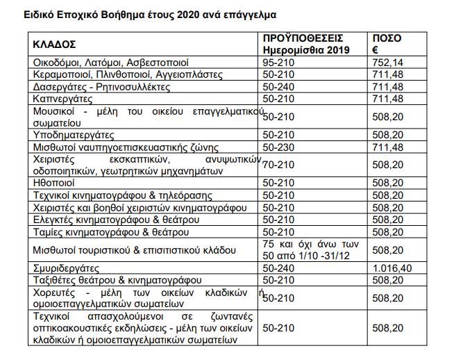 epoxikooaed